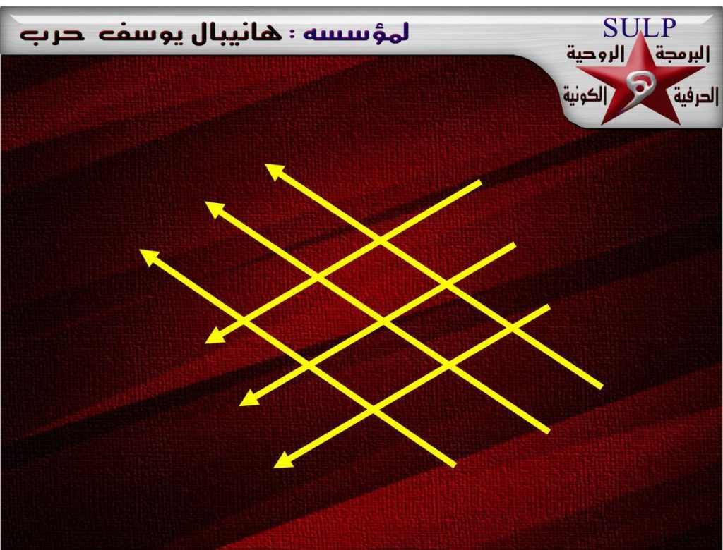 في هذا الشكل يوجد 3 اسهم صاعدة ومثلها نازلة .. هذا في الشكل . ولكن ما هو في عالم العدد ؟